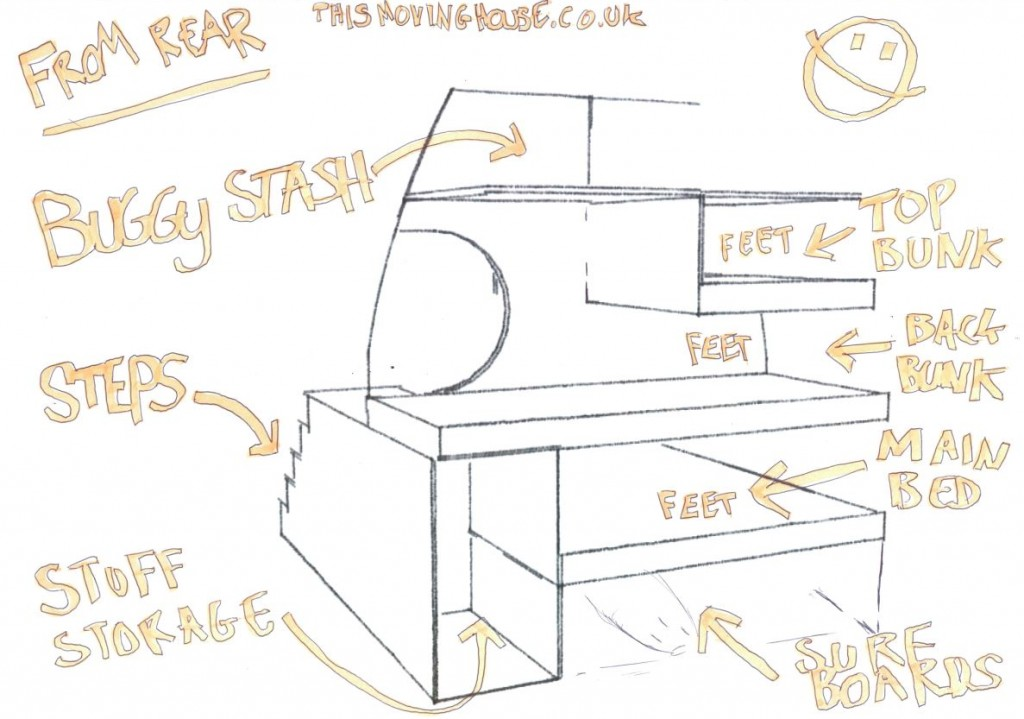 layout van sketch annotated rear